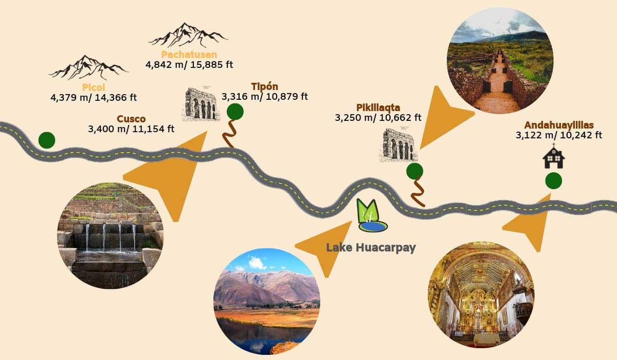 Pikillaqta-Map