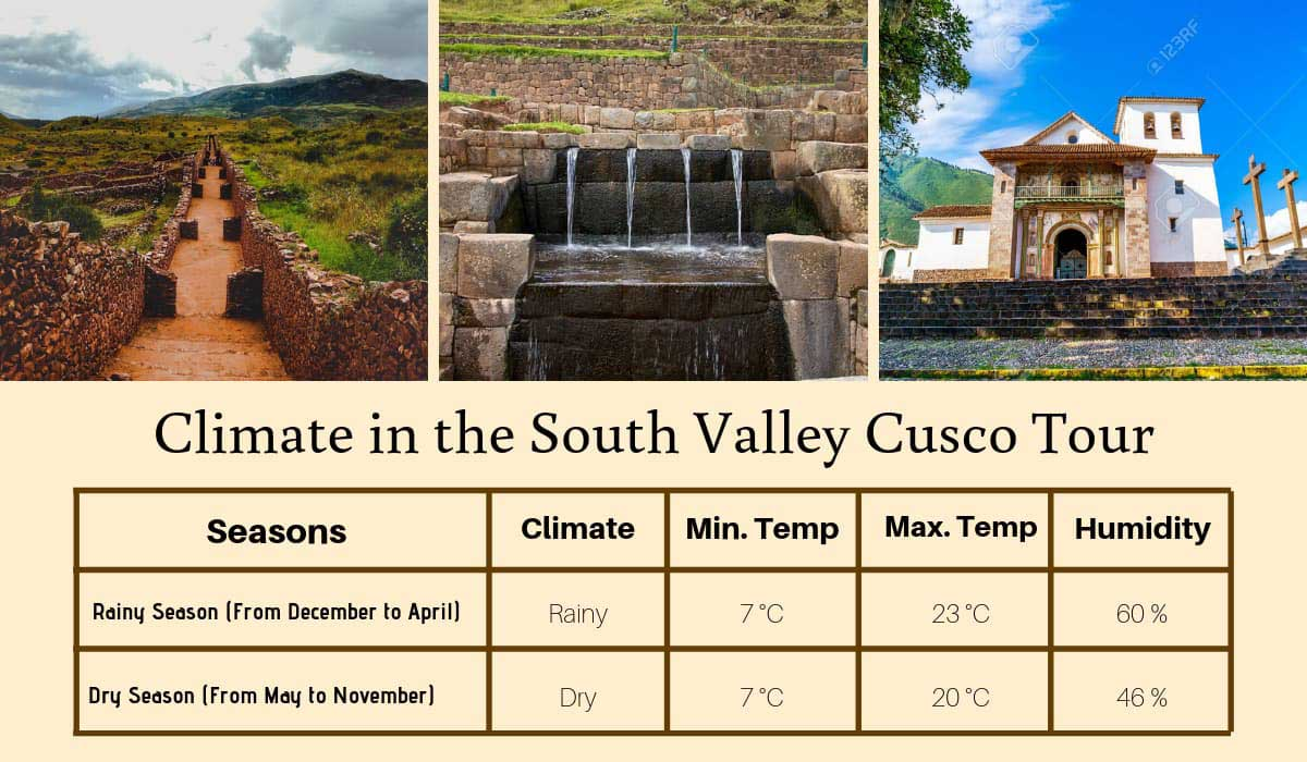 Climate-South-Valley-Cusco-Tour