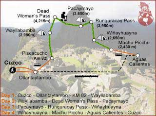inca-trail-4-day-itinerary