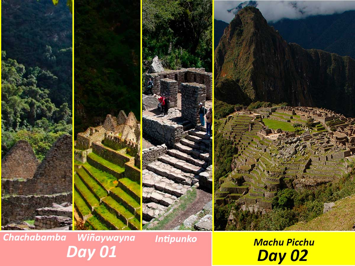What do you view during the 2 day Inca Trail?