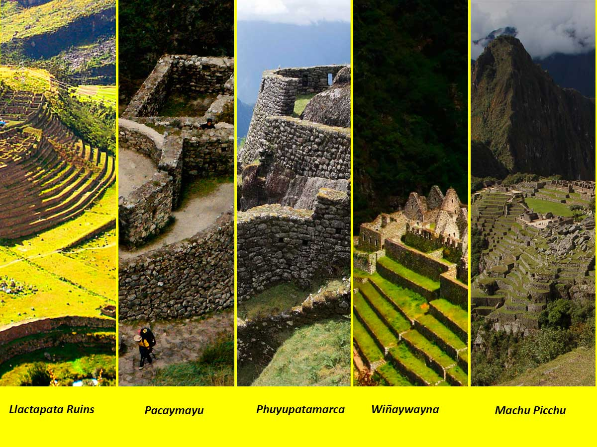 What do you view during the hike to Inca Trail?
