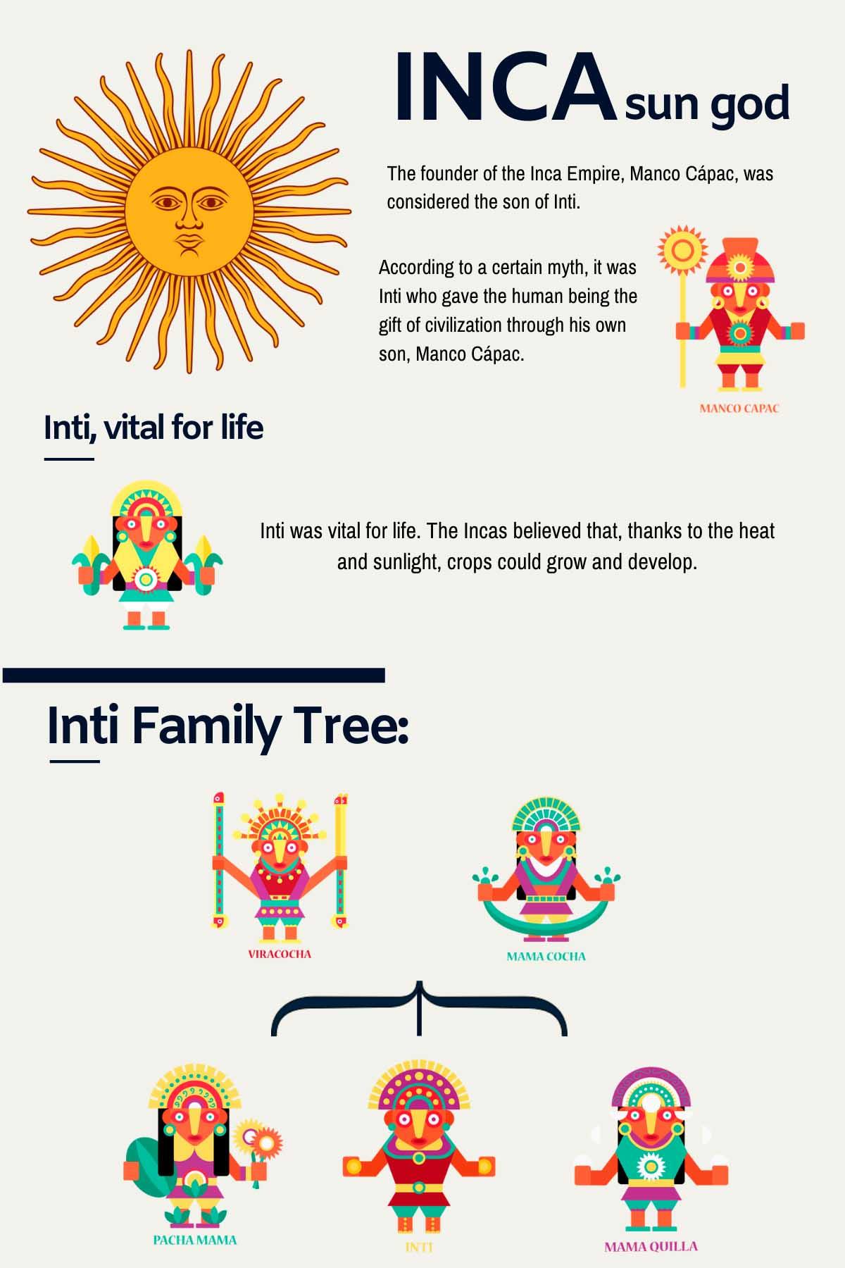 Who-was-the-inca-sun-god